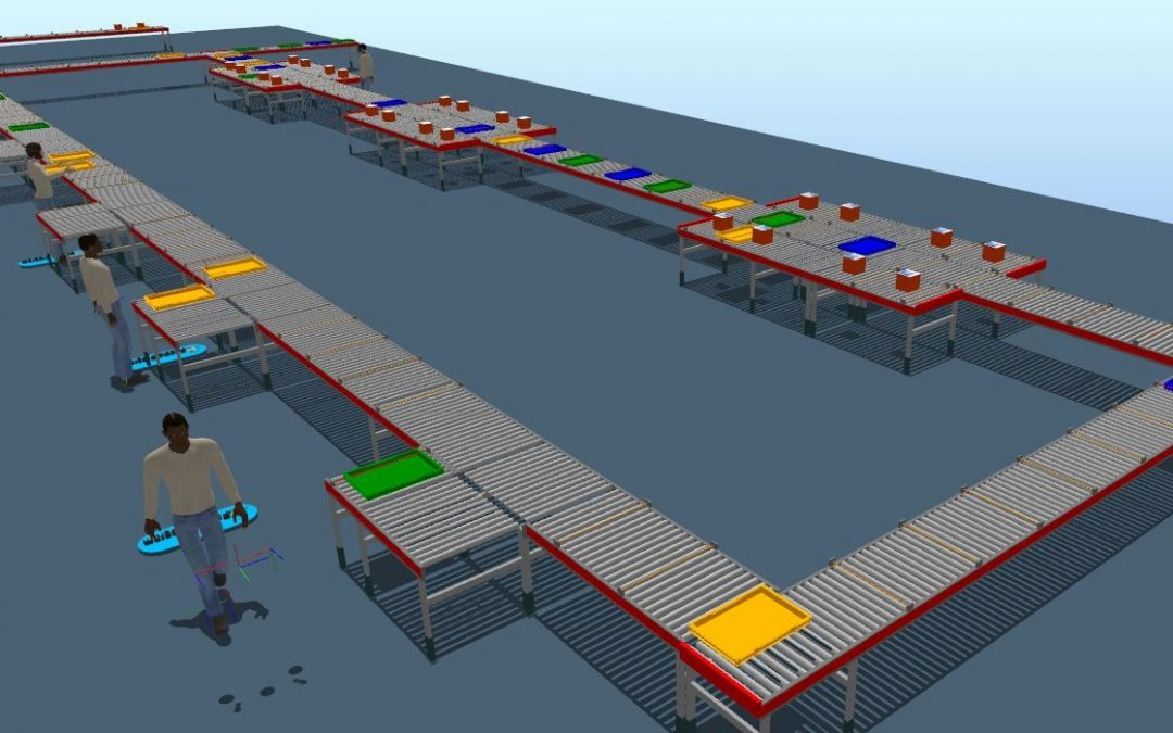 ScottTech On Innovation: Package Handling & Flow Control Simulation Software